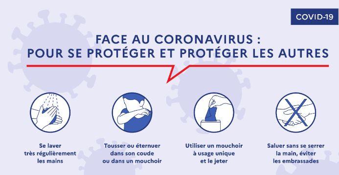 Image consignes prévention covid19